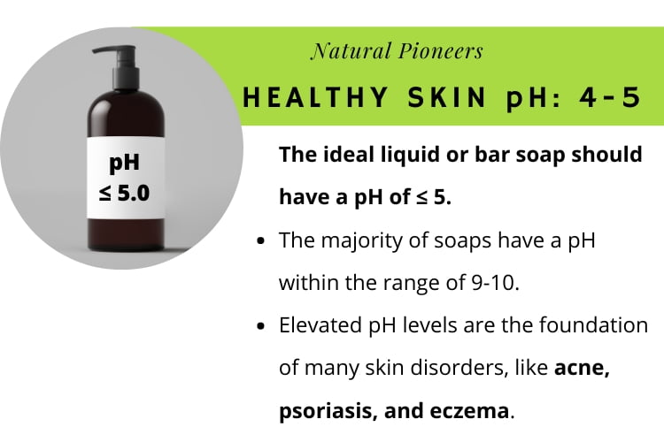Natural Pioneers What Is The Difference Between Liquid And Bar Soap Healthy skin ph of liquid and bar soap