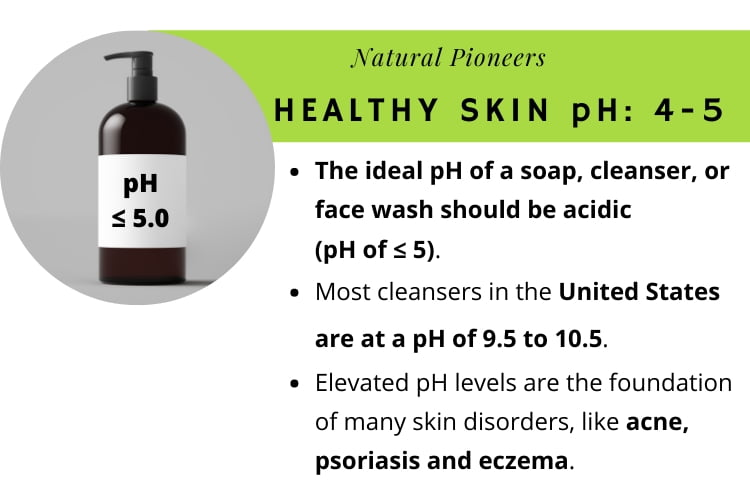 Natural Pioneers Can I Use Bar Soap To Clean My Face pH of our skin