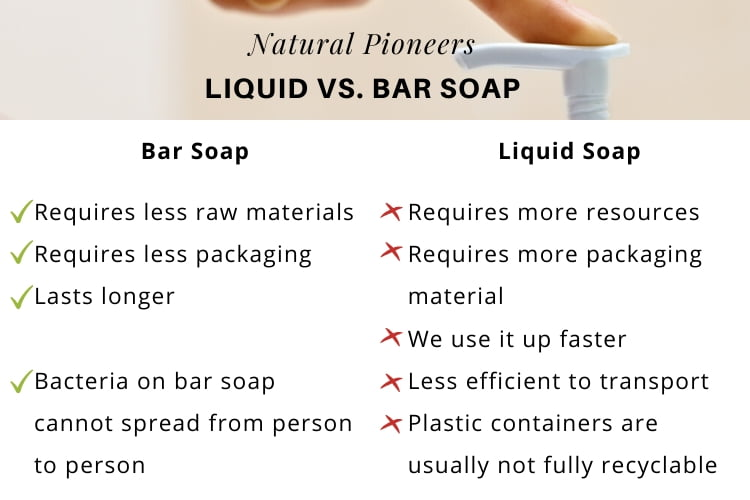Natural Pioneers Is Natural Soap Better bar soap vs liquid soap what is best