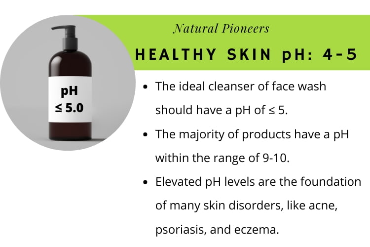 Natural Pioneers What Is The Difference Between Face Wash & Cleanser? Healthy skin ph less than 5
