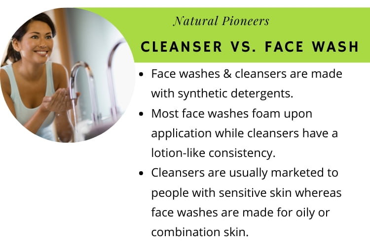 Natural Pioneers What Is The Difference Between Face Wash & Cleanser? Cleanser vs. face wash