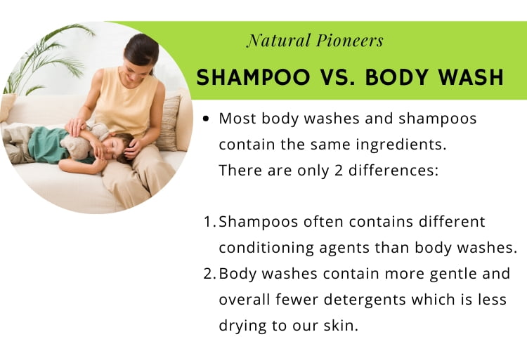 Natural Pioneers Can I use shampoo on my body shampoo vs body wash differences