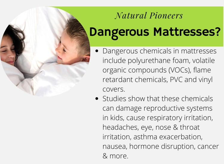 What Mattresses Are Non-Toxic Chemicals, Health Risk (2020) Dangerous chemicals in mattresses