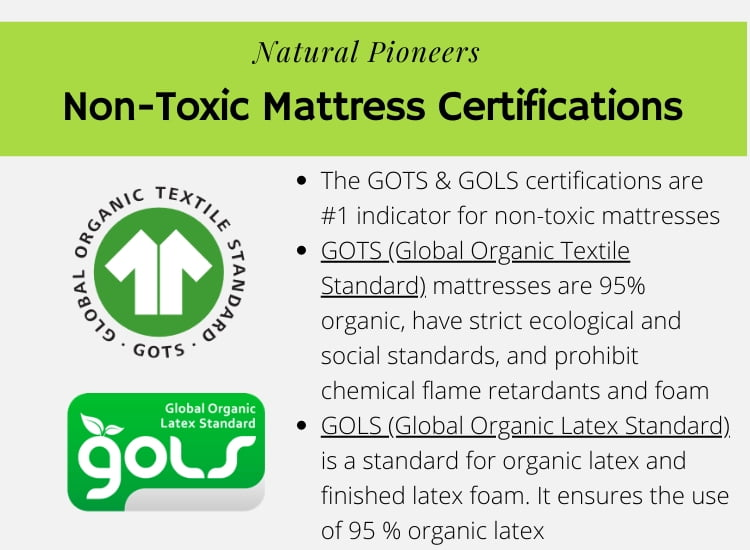 What Mattresses Are Non-Toxic Chemicals, Health Risk (2020) gots and gols certification for non-toxic mattresses